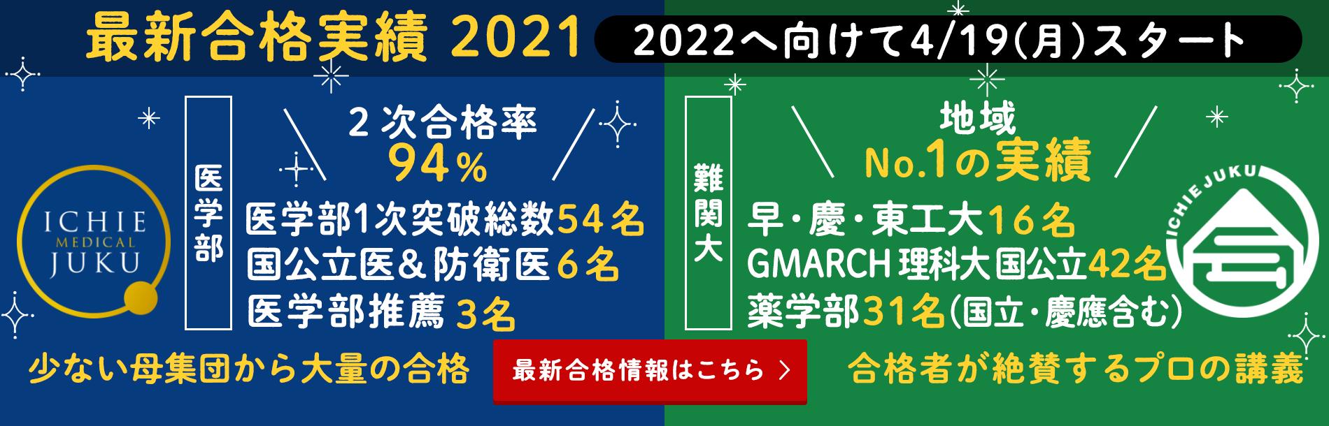 最新合格実績2021